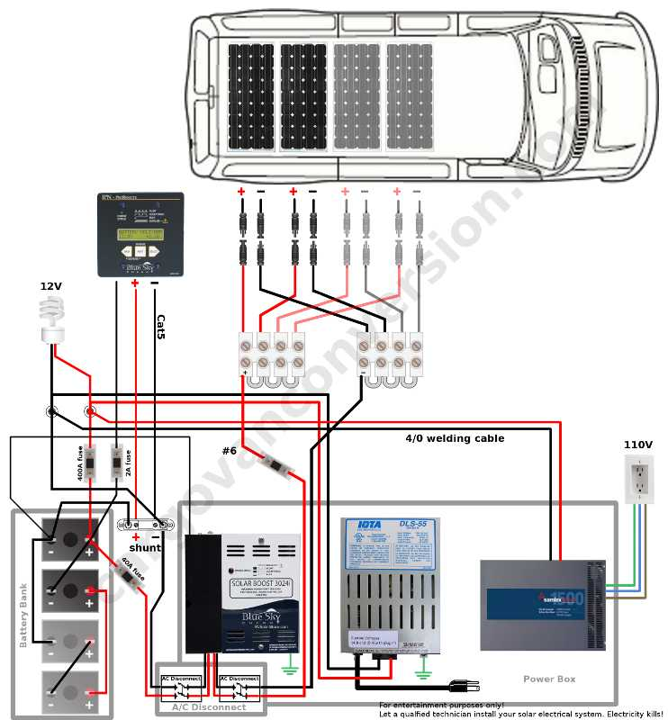 03 cargo van conversion rv power generation Basic Electrical Wiring Diagrams at gsmx.co