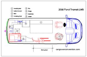 2016 Ford Transit Concept Sketch Cargo Van Conversion